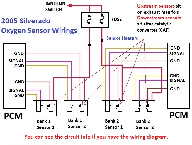 2005 jeep liberty o2 sensor wiring diagram wiring solutions dorable audi 1 8 l adr engine o2 sensor wiring diagram gallery asfbconference2016 Choice Image